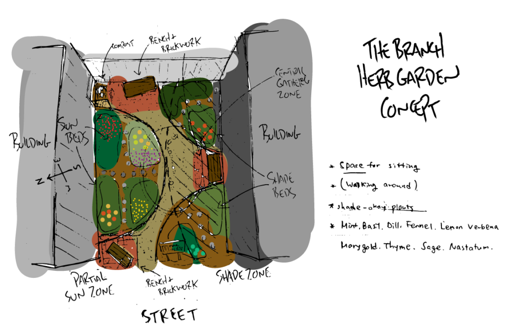 Concept plans for The Branch Herb Garden in Kitakagaya
